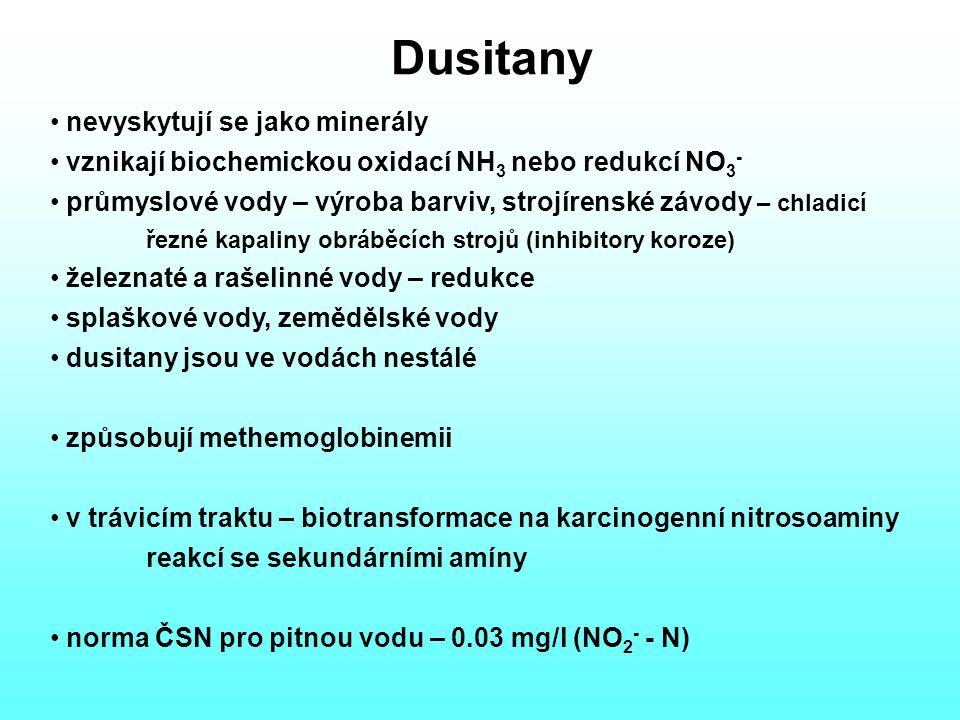 Dusitany nevyskytují se jako minerály vznikají biochemickou oxidací NH 3 nebo redukcí NO 3 - průmyslové vody – výroba barviv, strojírenské závody – chladicí řezné kapaliny obráběcích strojů (inhibitory koroze) železnaté a rašelinné vody – redukce splaškové vody, zemědělské vody dusitany jsou ve vodách nestálé způsobují methemoglobinemii v trávicím traktu – biotransformace na karcinogenní nitrosoaminy reakcí se sekundárními amíny norma ČSN pro pitnou vodu – 0.03 mg/l (NO 2 - - N)