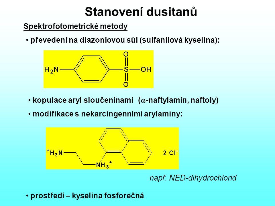 Stanovení dusitanů Spektrofotometrické metody převedení na diazoniovou sůl (sulfanilová kyselina): např.
