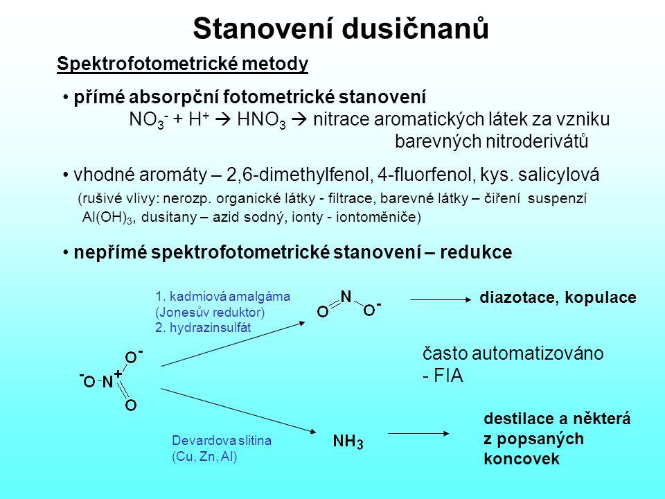 Stanovení dusičnanů Spektrofotometrické metody přímé absorpční fotometrické stanovení NO 3 - + H +  HNO 3  nitrace aromatických látek za vzniku barevných nitroderivátů vhodné aromáty – 2,6-dimethylfenol, 4-fluorfenol, kys.