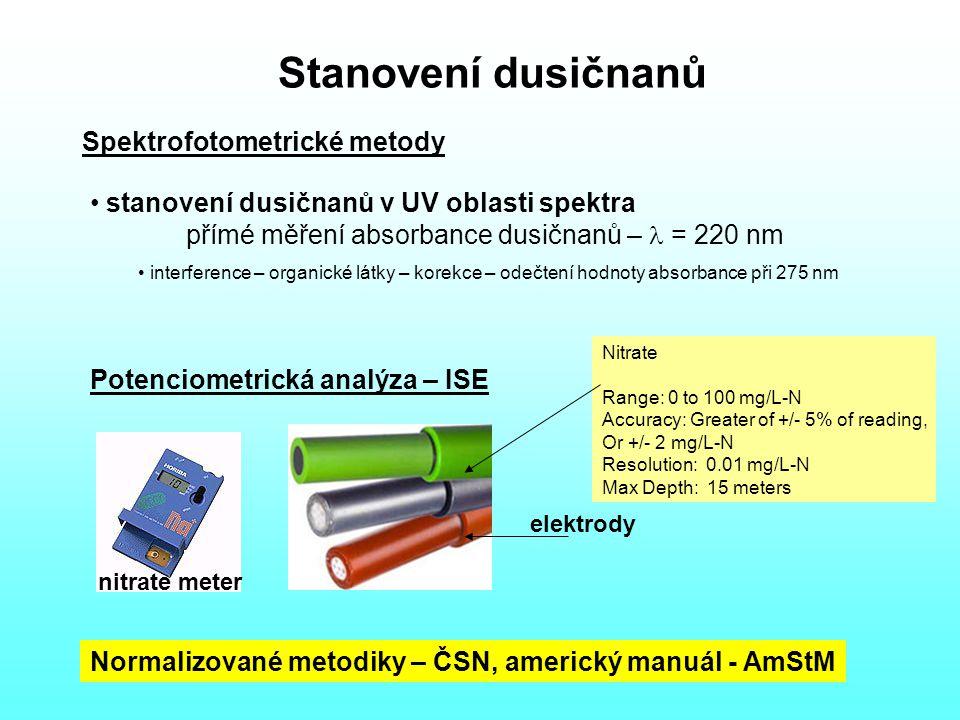 Stanovení dusičnanů Spektrofotometrické metody stanovení dusičnanů v UV oblasti spektra přímé měření absorbance dusičnanů – = 220 nm interference – organické látky – korekce – odečtení hodnoty absorbance při 275 nm Potenciometrická analýza – ISE Normalizované metodiky – ČSN, americký manuál - AmStM nitrate meter elektrody Nitrate Range: 0 to 100 mg/L-N Accuracy: Greater of +/- 5% of reading, Or +/- 2 mg/L-N Resolution: 0.01 mg/L-N Max Depth: 15 meters