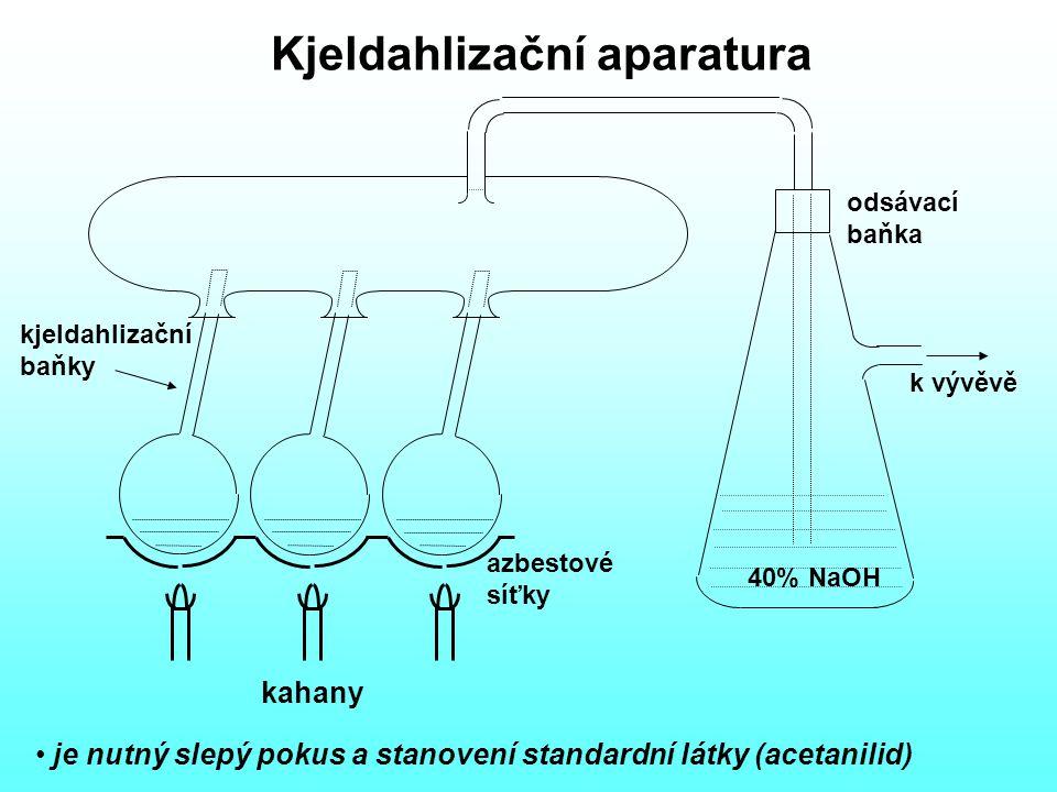 Kjeldahlizační aparatura kahany azbestové síťky kjeldahlizační baňky odsávací baňka k vývěvě 40% NaOH je nutný slepý pokus a stanovení standardní látky (acetanilid)