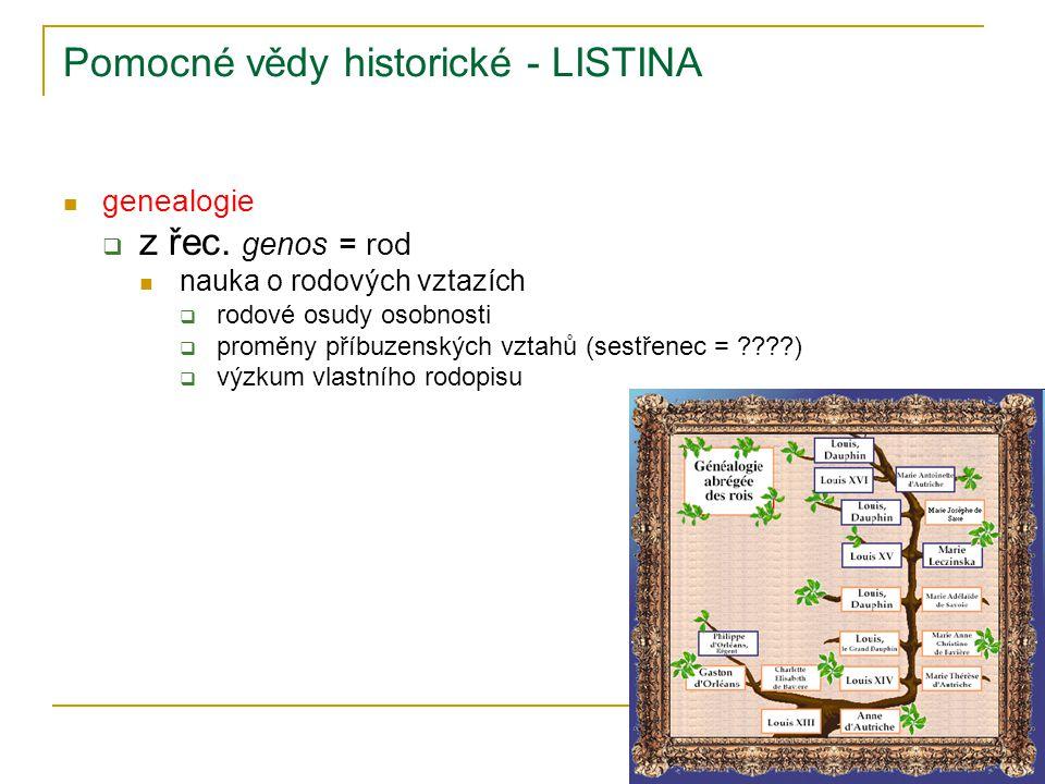 Pomocné vědy historické - LISTINA genealogie  z řec. genos = rod nauka o rodových vztazích  rodové osudy osobnosti  proměny příbuzenských vztahů (s