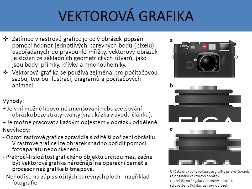 VEKTOROVÁ GRAFIKA Formáty vektorové grafiky:.eps,.ps – PostScript.pdf – Portable Document Format.ai – Adobe Illustrator Artwork.cdr – Corel Draw.svg – Scalable Vector Graphics.zmf – Zoner Callisto