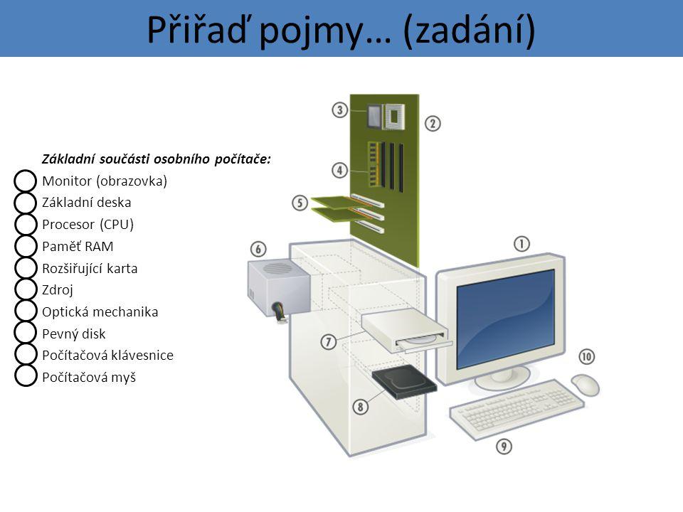 Přiřaď pojmy… (zadání) Základní součásti osobního počítače: Monitor (obrazovka) Základní deska Procesor (CPU) Paměť RAM Rozšiřující karta Zdroj Optická mechanika Pevný disk Počítačová klávesnice Počítačová myš