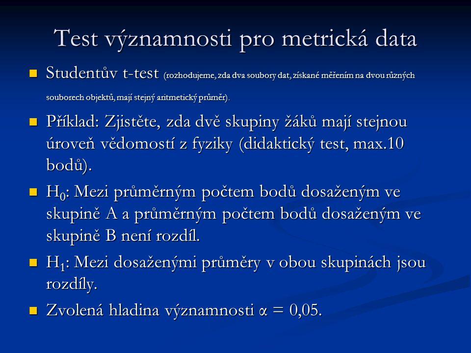 Výsledky žáků v testu z fyziky Žák č.