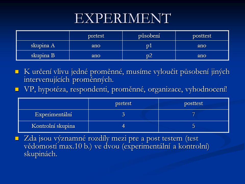 EXPERIMENT K určení vlivu jedné proměnné, musíme vyloučit působení jiných intervenujících proměnných.