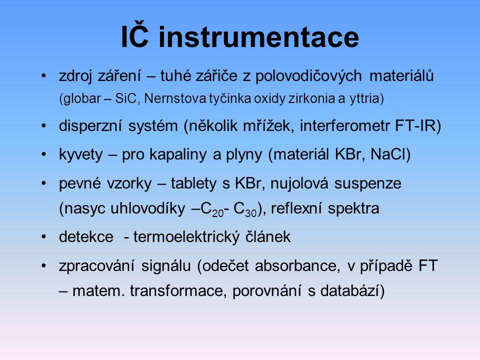 IČ instrumentace zdroj záření – tuhé zářiče z polovodičových materiálů (globar – SiC, Nernstova tyčinka oxidy zirkonia a yttria) disperzní systém (několik mřížek, interferometr FT-IR) kyvety – pro kapaliny a plyny (materiál KBr, NaCl) pevné vzorky – tablety s KBr, nujolová suspenze (nasyc uhlovodíky –C 20 - C 30 ), reflexní spektra detekce - termoelektrický článek zpracování signálu (odečet absorbance, v případě FT – matem.