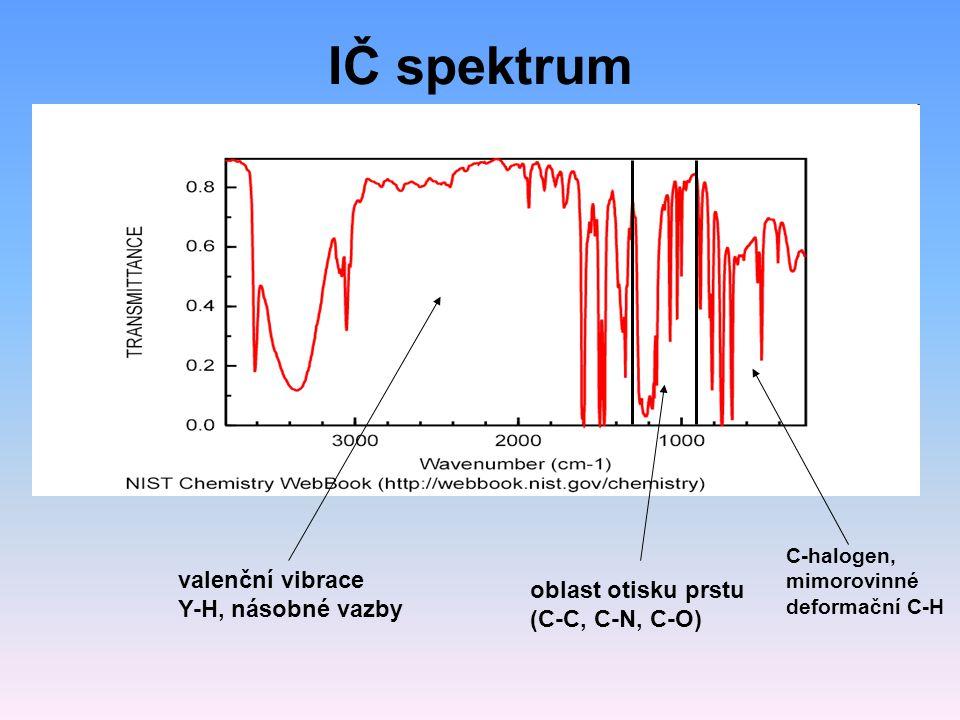 IČ spektrum C-halogen, mimorovinné deformační C-H oblast otisku prstu (C-C, C-N, C-O) valenční vibrace Y-H, násobné vazby