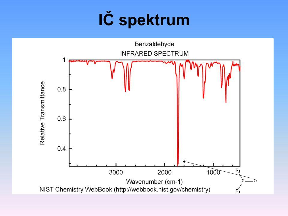 IČ spektrum