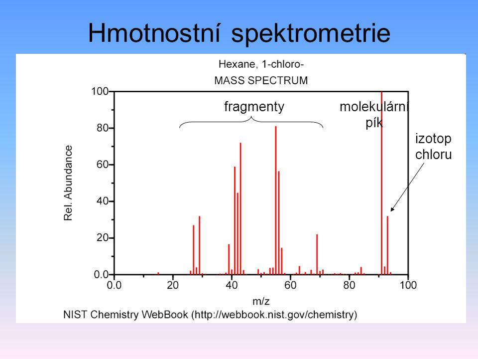 Hmotnostní spektrometrie izotop chloru molekulární pík fragmenty