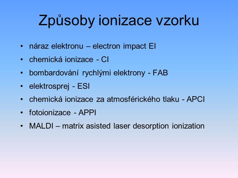 Způsoby ionizace vzorku náraz elektronu – electron impact EI chemická ionizace - CI bombardování rychlými elektrony - FAB elektrosprej - ESI chemická ionizace za atmosférického tlaku - APCI fotoionizace - APPI MALDI – matrix asisted laser desorption ionization