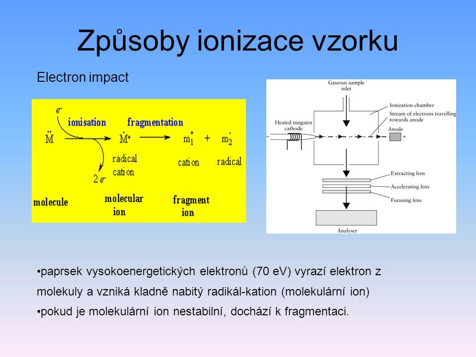 Způsoby ionizace vzorku Electron impact paprsek vysokoenergetických elektronů (70 eV) vyrazí elektron z molekuly a vzniká kladně nabitý radikál-kation (molekulární ion) pokud je molekulární ion nestabilní, dochází k fragmentaci.