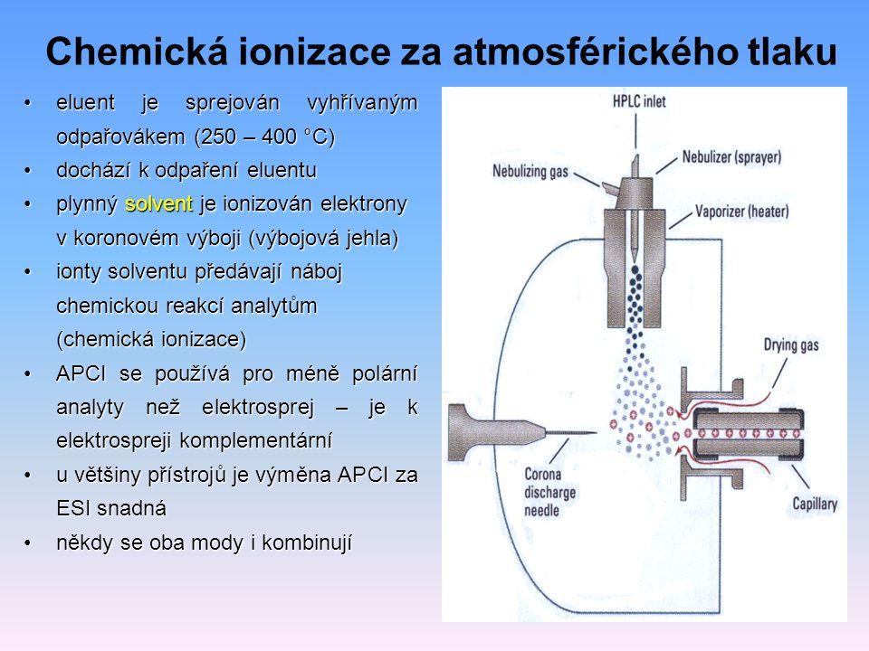 Chemická ionizace za atmosférického tlaku eluent je sprejován vyhřívaným odpařovákem (250 – 400 °C)eluent je sprejován vyhřívaným odpařovákem (250 – 400 °C) dochází k odpaření eluentudochází k odpaření eluentu plynný solvent je ionizován elektrony v koronovém výboji (výbojová jehla)plynný solvent je ionizován elektrony v koronovém výboji (výbojová jehla) ionty solventu předávají náboj chemickou reakcí analytům (chemická ionizace)ionty solventu předávají náboj chemickou reakcí analytům (chemická ionizace) APCI se používá pro méně polární analyty než elektrosprej – je k elektrospreji komplementárníAPCI se používá pro méně polární analyty než elektrosprej – je k elektrospreji komplementární u většiny přístrojů je výměna APCI za ESI snadnáu většiny přístrojů je výměna APCI za ESI snadná někdy se oba mody i kombinujíněkdy se oba mody i kombinují