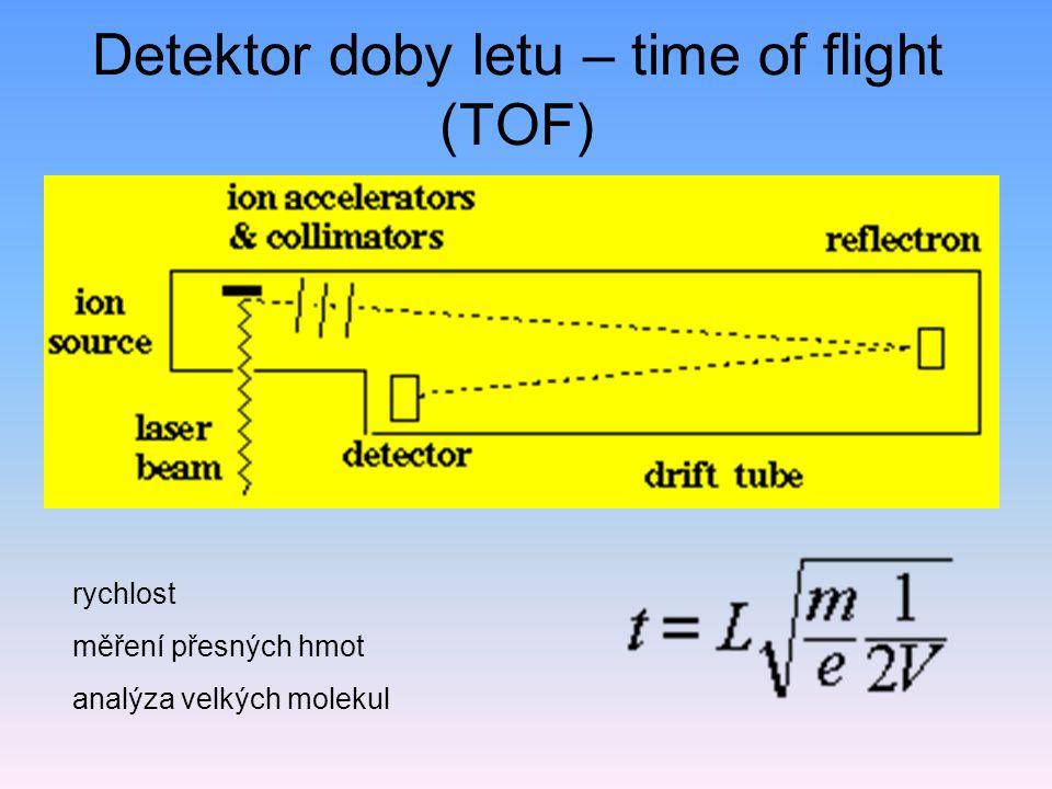 Detektor doby letu – time of flight (TOF) rychlost měření přesných hmot analýza velkých molekul