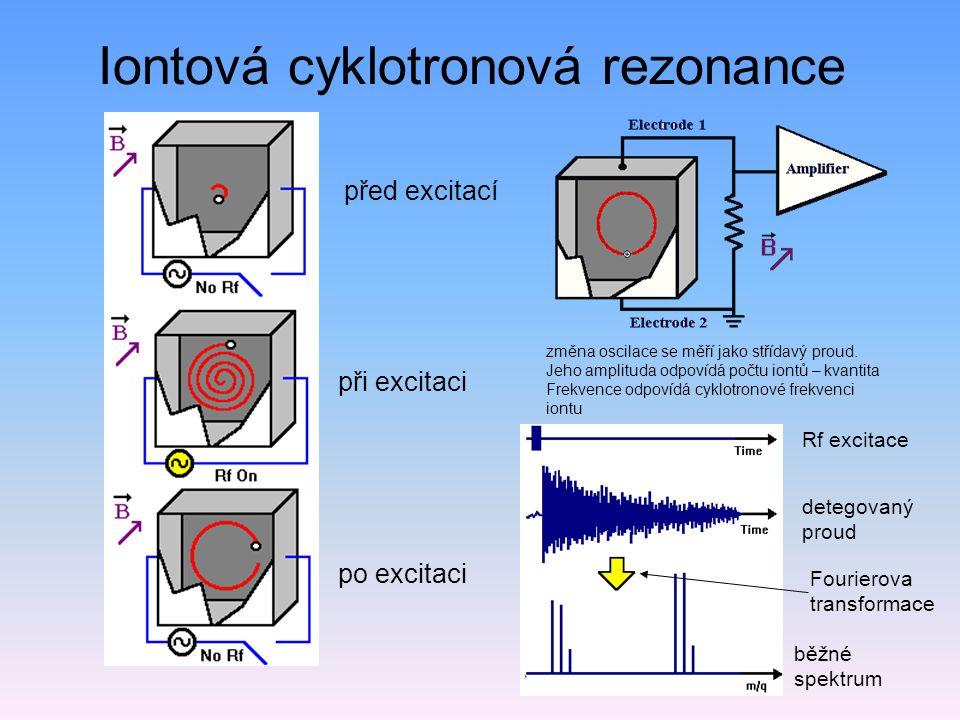 Iontová cyklotronová rezonance před excitací při excitaci po excitaci změna oscilace se měří jako střídavý proud.