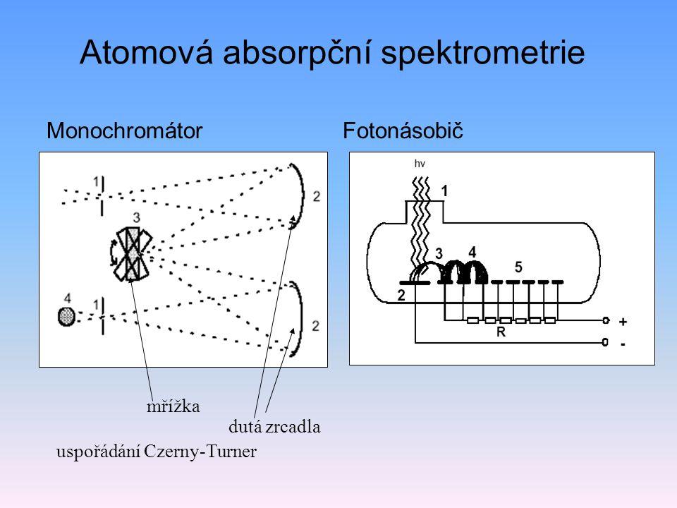 Plynová chromatografie detektory - detektor elektronového záchytu nedestruktivní, citlivý, selektivní – halogenderiváty, nitrolátky - hmotnostní spektrometr – vysoce specifický, destruktivní, velmi citlivý