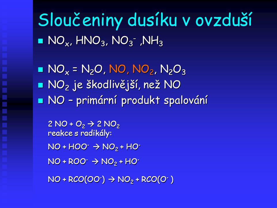 Sloučeniny dusíku v ovzduší NO x, HNO 3, NO 3 -,NH 3 NO x, HNO 3, NO 3 -,NH 3 NO x = N 2 O, NO, NO 2, N 2 O 3 NO x = N 2 O, NO, NO 2, N 2 O 3 NO 2 je škodlivější, než NO NO 2 je škodlivější, než NO NO – primární produkt spalování 2 NO + O 2  2 NO 2 reakce s radikály: NO + HOO.