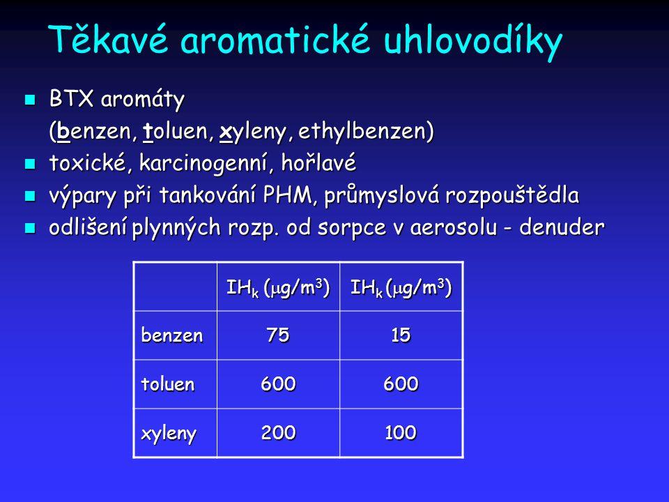 Těkavé aromatické uhlovodíky BTX aromáty (benzen, toluen, xyleny, ethylbenzen) BTX aromáty (benzen, toluen, xyleny, ethylbenzen) toxické, karcinogenní, hořlavé toxické, karcinogenní, hořlavé výpary při tankování PHM, průmyslová rozpouštědla výpary při tankování PHM, průmyslová rozpouštědla odlišení plynných rozp.
