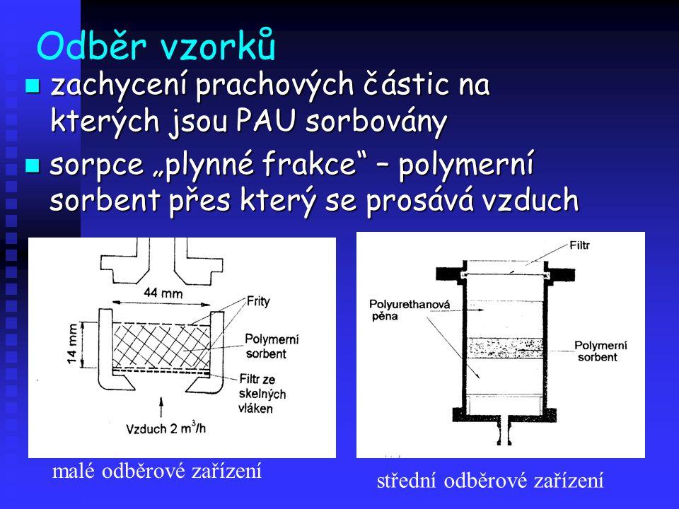"""Odběr vzorků zachycení prachových částic na kterých jsou PAU sorbovány zachycení prachových částic na kterých jsou PAU sorbovány sorpce """"plynné frakce – polymerní sorbent přes který se prosává vzduch sorpce """"plynné frakce – polymerní sorbent přes který se prosává vzduch malé odběrové zařízení střední odběrové zařízení"""