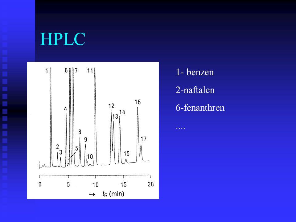 HPLC 1- benzen 2-naftalen 6-fenanthren....