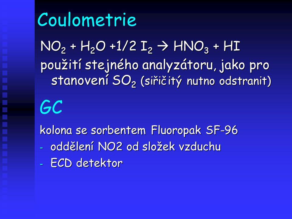 Coulometrie NO 2 + H 2 O +1/2 I 2  HNO 3 + HI použití stejného analyzátoru, jako pro stanovení SO 2 (siřičitý nutno odstranit) GC kolona se sorbentem Fluoropak SF-96 - oddělení NO2 od složek vzduchu - ECD detektor