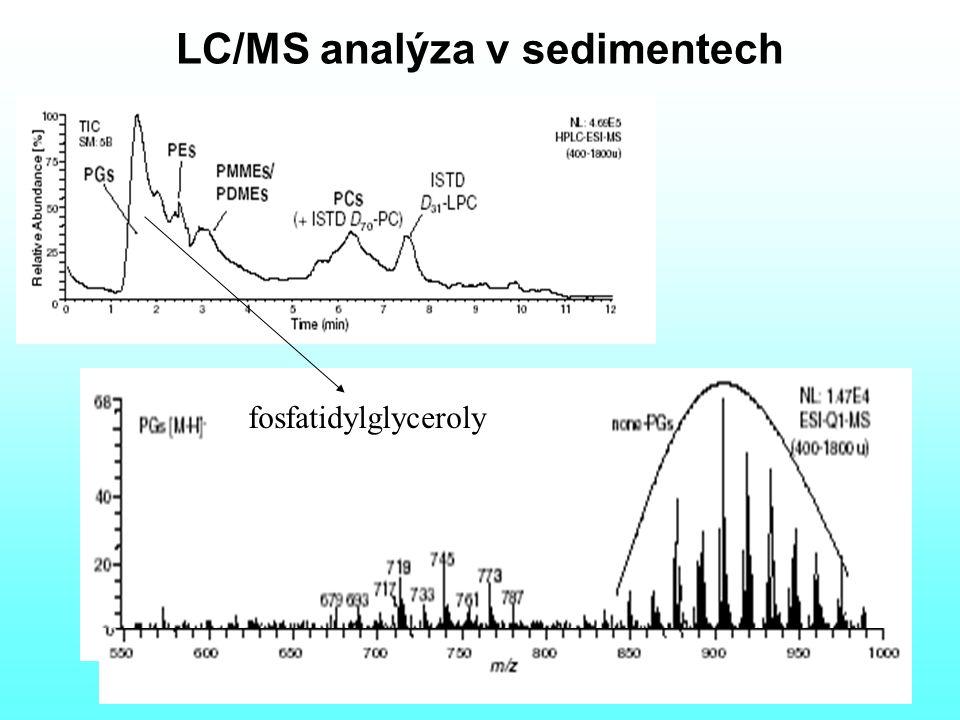 LC/MS analýza v sedimentech fosfatidylglyceroly