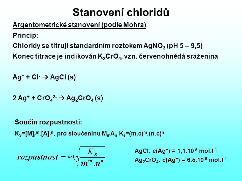 Stanovení chloridů Argentometrické stanovení (podle Mohra) Princip: Chloridy se titrují standardním roztokem AgNO 3 (pH 5 – 9,5) Konec titrace je indikován K 2 CrO 4, vzn.