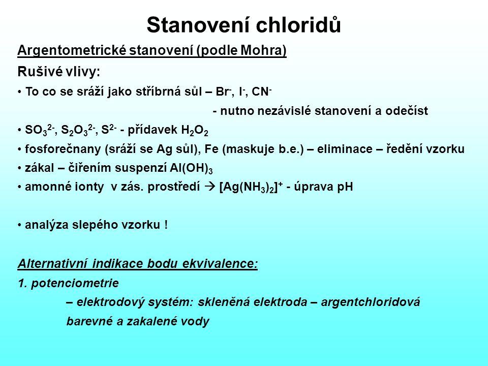 Stanovení chloridů Argentometrické stanovení (podle Mohra) Rušivé vlivy: To co se sráží jako stříbrná sůl – Br -, I -, CN - - nutno nezávislé stanovení a odečíst SO 3 2-, S 2 O 3 2-, S 2- - přídavek H 2 O 2 fosforečnany (sráží se Ag sůl), Fe (maskuje b.e.) – eliminace – ředění vzorku zákal – čiřením suspenzí Al(OH) 3 amonné ionty v zás.