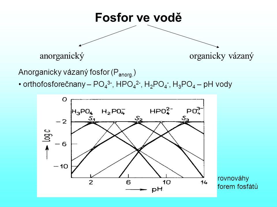 Fosfor ve vodě anorganickýorganicky vázaný Anorganicky vázaný fosfor (P anorg.