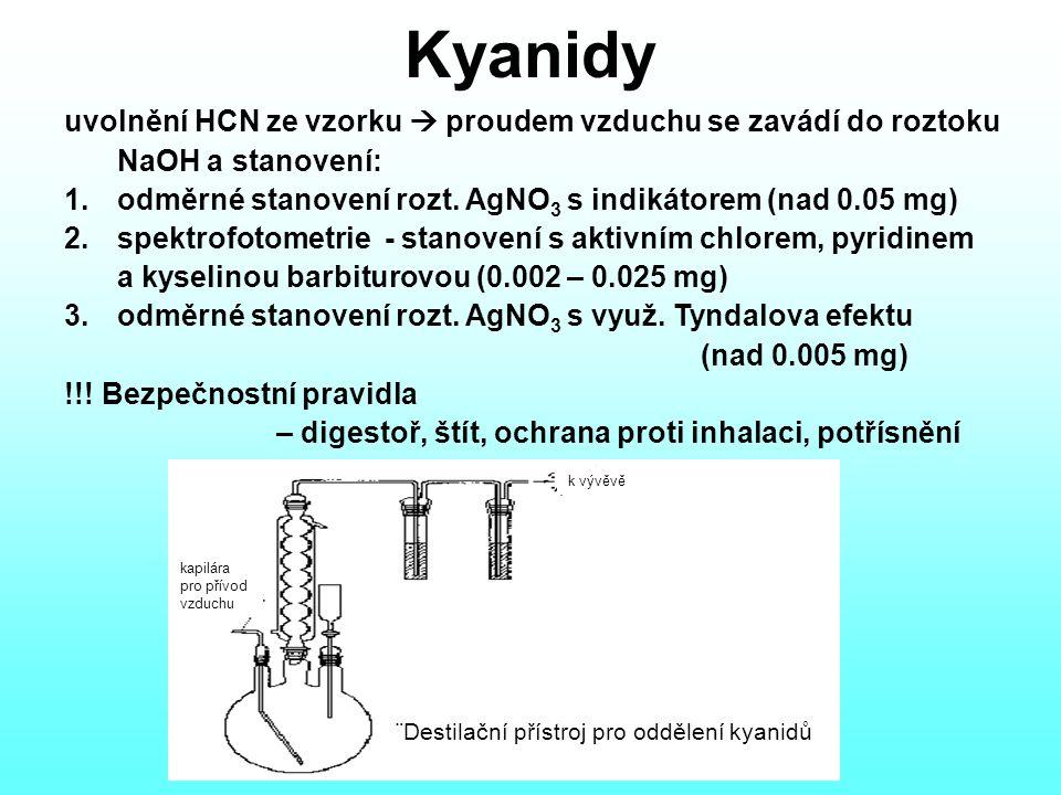 Kyanidy uvolnění HCN ze vzorku  proudem vzduchu se zavádí do roztoku NaOH a stanovení: 1.odměrné stanovení rozt.