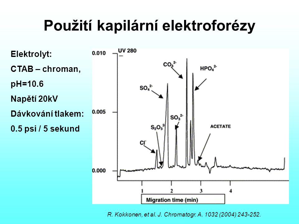 Použití kapilární elektroforézy Elektrolyt: CTAB – chroman, pH=10.6 Napětí 20kV Dávkování tlakem: 0.5 psi / 5 sekund R.