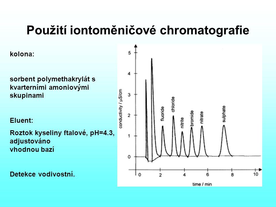 Použití iontoměničové chromatografie kolona: sorbent polymethakrylát s kvarterními amoniovými skupinami Eluent: Roztok kyseliny ftalové, pH=4.3, adjustováno vhodnou bazí Detekce vodivostní.