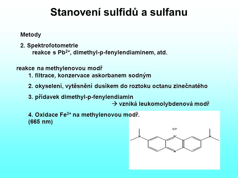 Stanovení sulfidů a sulfanu Metody 2.