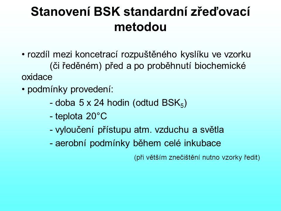 Stanovení BSK standardní zřeďovací metodou rozdíl mezi koncetrací rozpuštěného kyslíku ve vzorku (či ředěném) před a po proběhnutí biochemické oxidace podmínky provedení: - doba 5 x 24 hodin (odtud BSK 5 ) - teplota 20°C - vyloučení přístupu atm.