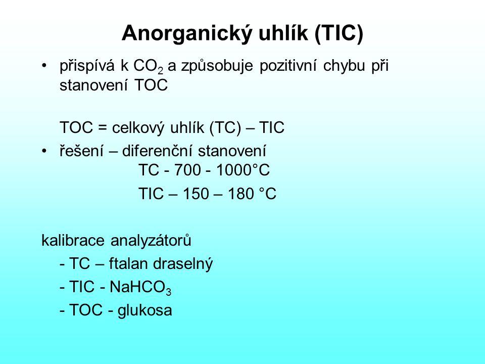 Anorganický uhlík (TIC) přispívá k CO 2 a způsobuje pozitivní chybu při stanovení TOC TOC = celkový uhlík (TC) – TIC řešení – diferenční stanovení TC - 700 - 1000°C TIC – 150 – 180 °C kalibrace analyzátorů - TC – ftalan draselný - TIC - NaHCO 3 - TOC - glukosa