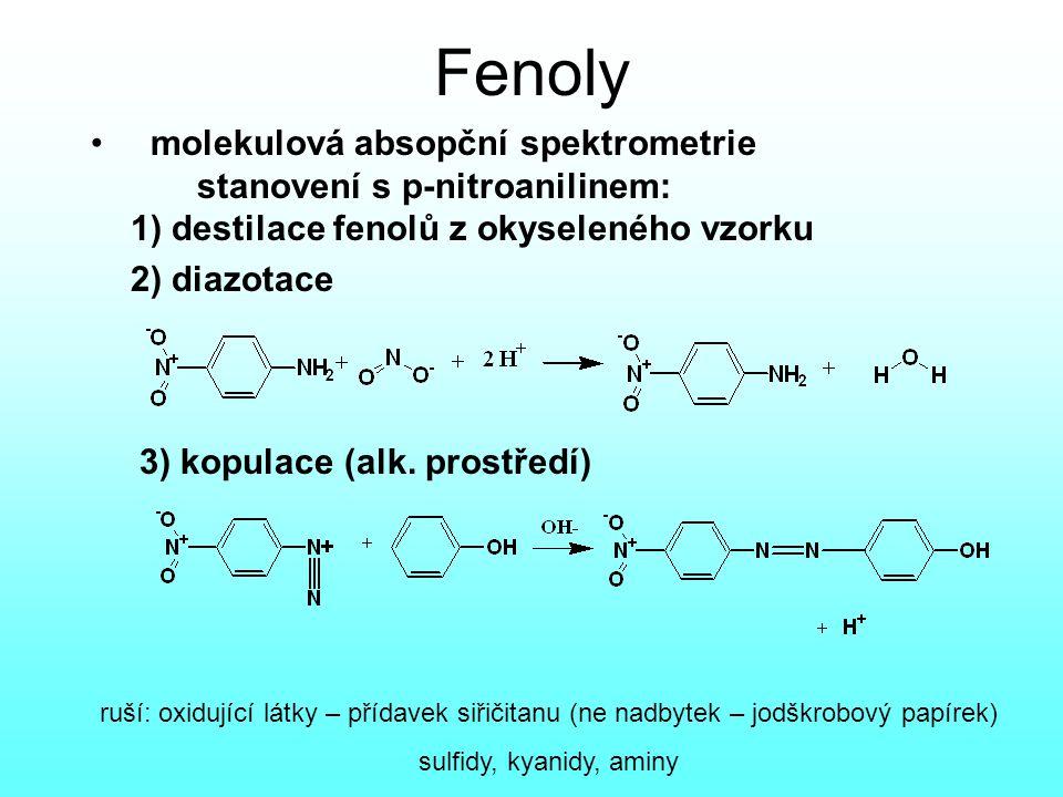 Fenoly molekulová absopční spektrometrie stanovení s p-nitroanilinem: 1) destilace fenolů z okyseleného vzorku 2) diazotace 3) kopulace (alk.