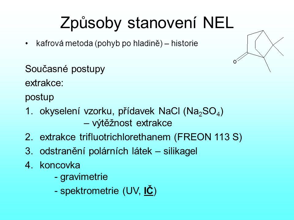 Způsoby stanovení NEL kafrová metoda (pohyb po hladině) – historie Současné postupy extrakce: postup 1.okyselení vzorku, přídavek NaCl (Na 2 SO 4 ) – výtěžnost extrakce 2.extrakce trifluotrichlorethanem (FREON 113 S) 3.odstranění polárních látek – silikagel 4.koncovka - gravimetrie - spektrometrie (UV, IČ)
