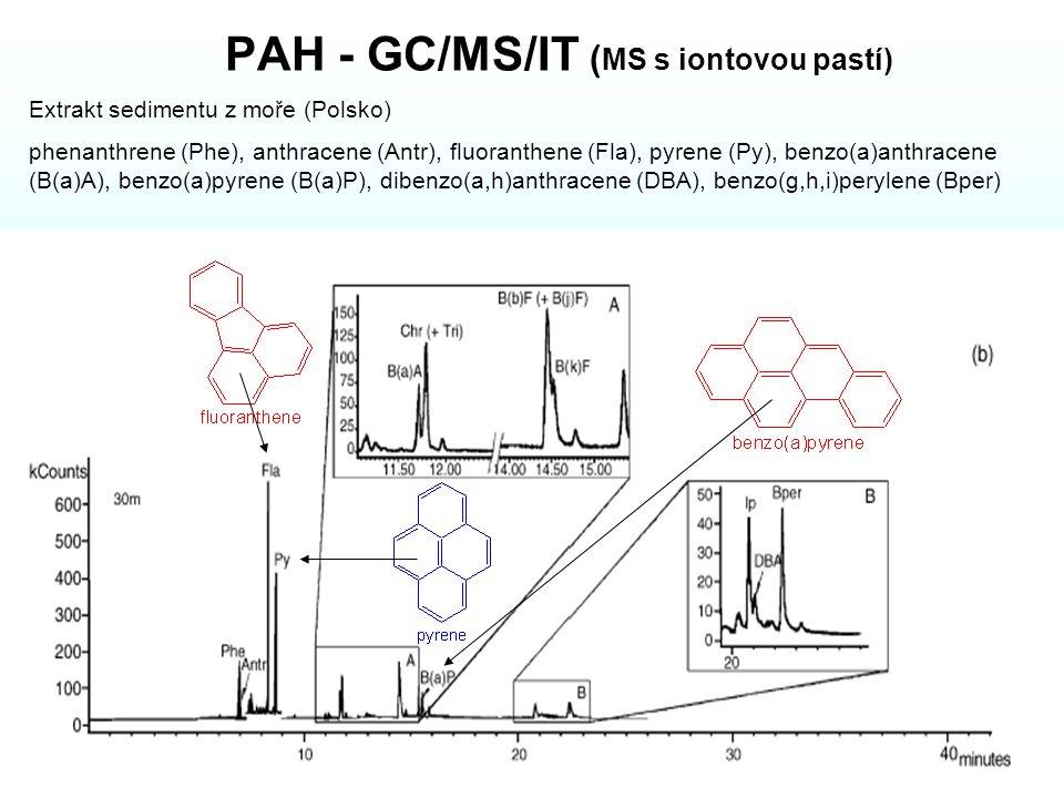 PAH - GC/MS/IT ( MS s iontovou pastí) Extrakt sedimentu z moře (Polsko) phenanthrene (Phe), anthracene (Antr), fluoranthene (Fla), pyrene (Py), benzo(a)anthracene (B(a)A), benzo(a)pyrene (B(a)P), dibenzo(a,h)anthracene (DBA), benzo(g,h,i)perylene (Bper)
