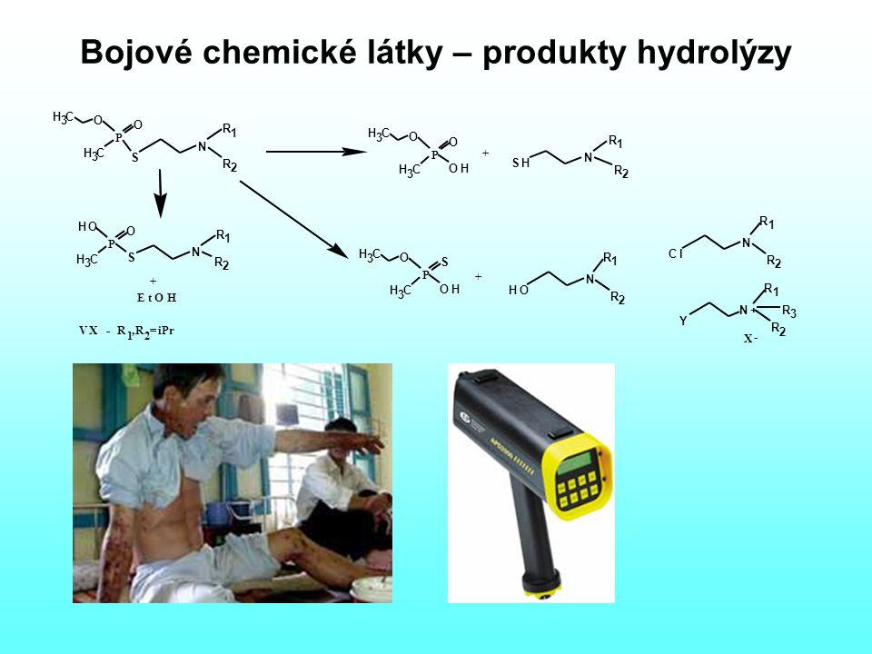 Bojové chemické látky – produkty hydrolýzy P H 3 C O H 3 C O OH P H 3 C O H 3 C S OH P H 3 C O H 3 C O S N P H 3 C HO O S N R 2 R 1 + EtOH R 1 R 2 VX - R 1,R 2 =iPr + SH N R 1 R 2 HO N R 1 R 2 + Cl N R 1 R 2 Y N+ R 1 R 2 R 3 X -