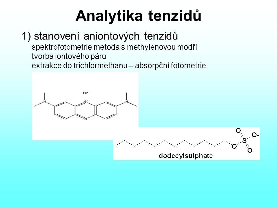 Analytika tenzidů 1) stanovení aniontových tenzidů spektrofotometrie metoda s methylenovou modří tvorba iontového páru extrakce do trichlormethanu – absorpční fotometrie