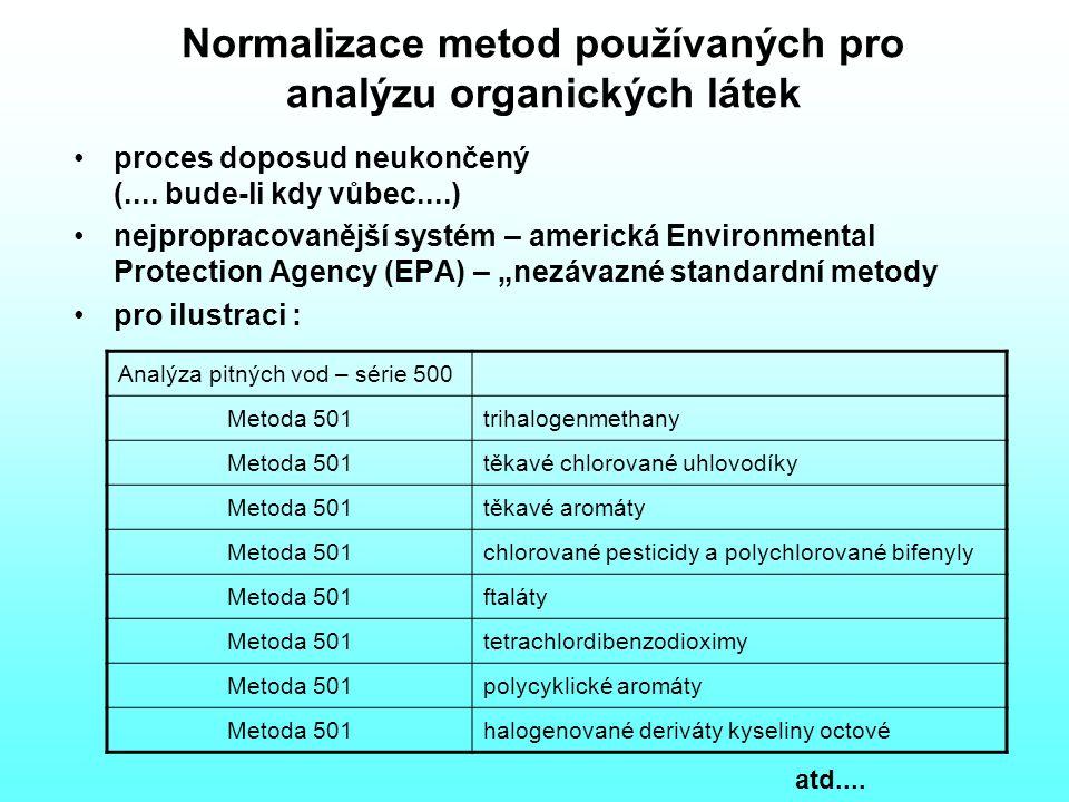 Normalizace metod používaných pro analýzu organických látek proces doposud neukončený (....
