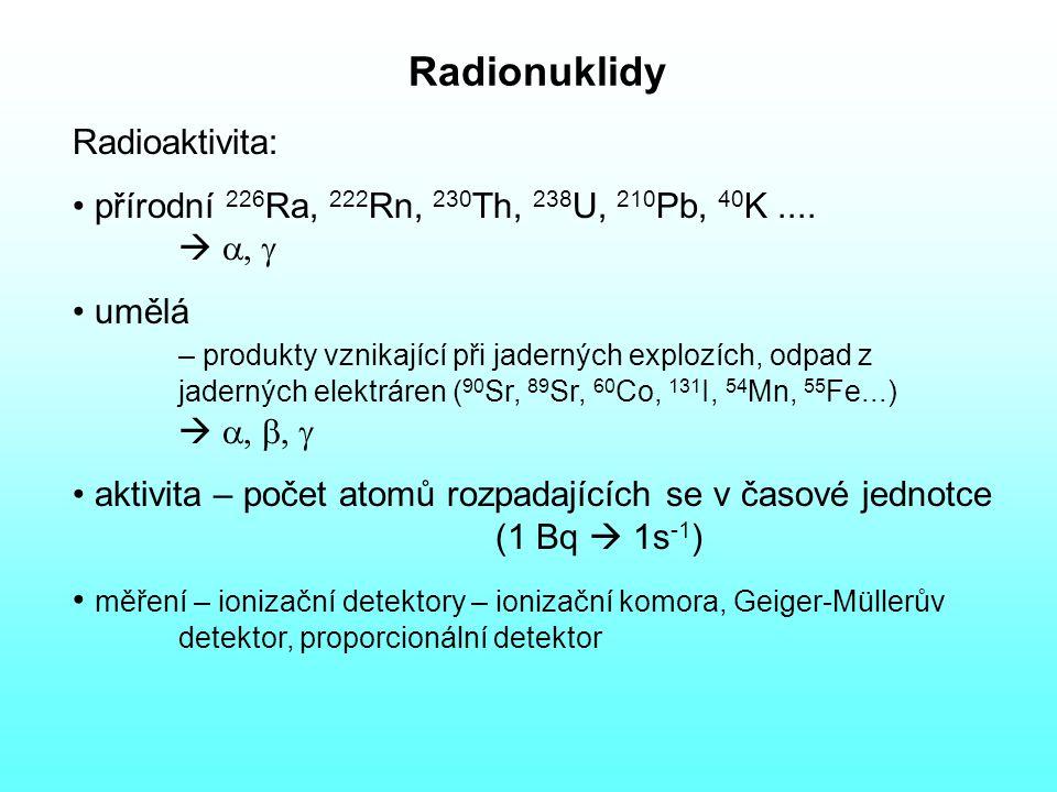 Radionuklidy Radioaktivita: přírodní 226 Ra, 222 Rn, 230 Th, 238 U, 210 Pb, 40 K....