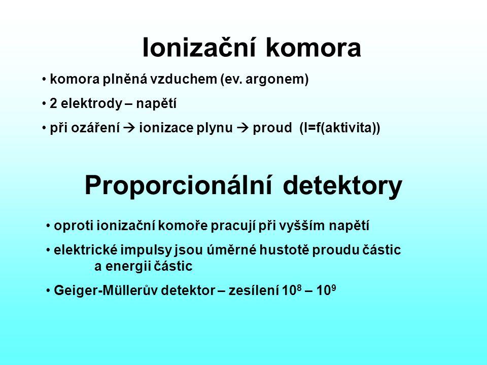 Proporcionální detektory komora plněná vzduchem (ev.