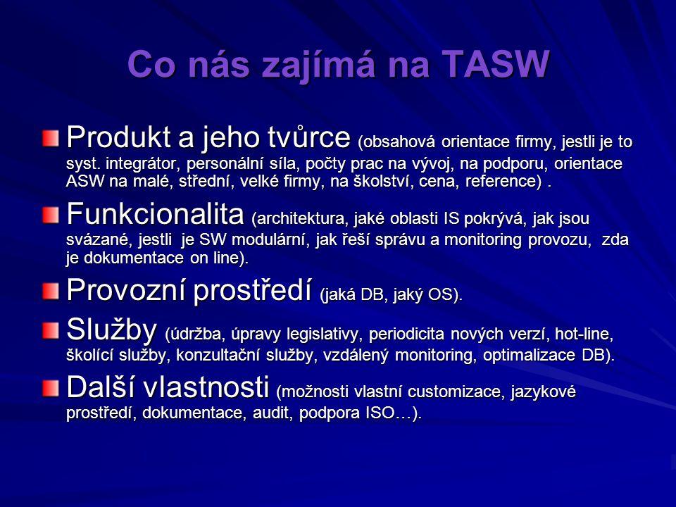 Co nás zajímá na TASW Produkt a jeho tvůrce (obsahová orientace firmy, jestli je to syst.