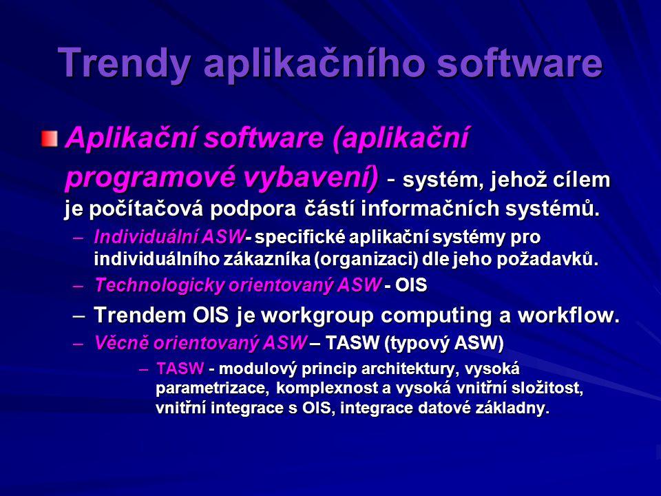 Trendy aplikačního software Aplikační software (aplikační programové vybavení) - systém, jehož cílem je počítačová podpora částí informačních systémů.