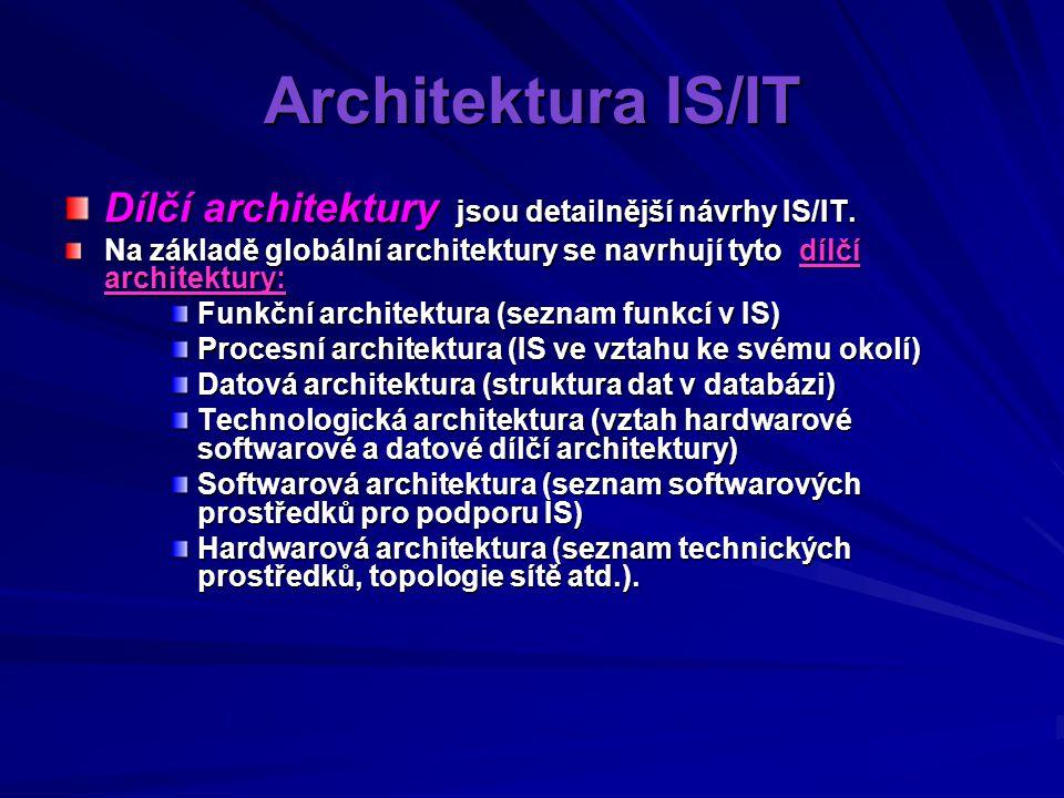 Architektura IS/IT Dílčí architektury jsou detailnější návrhy IS/IT.