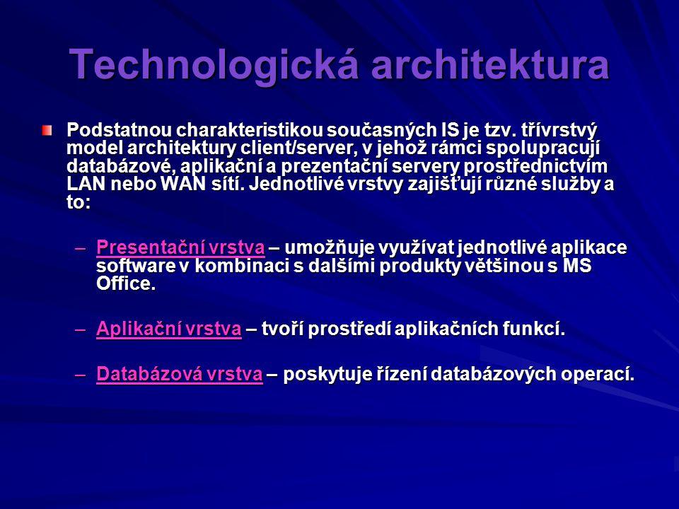Data a operace v IS Každá počítačová aplikace (IS) má dvě části 1.