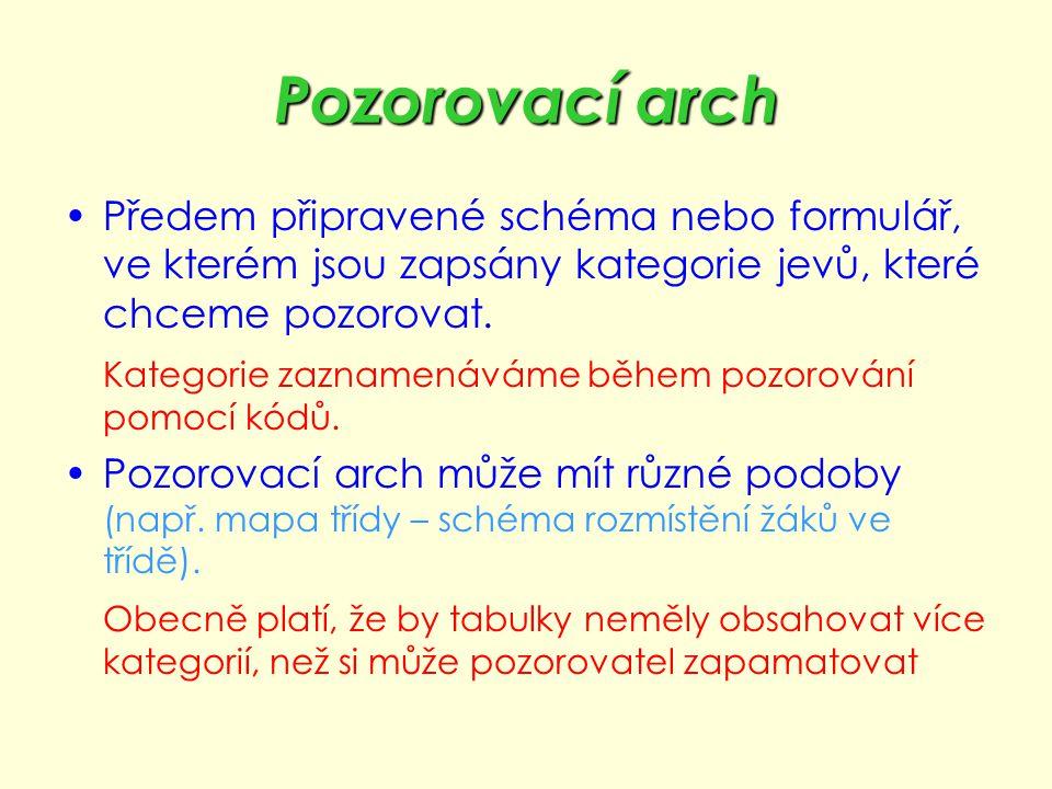 Pozorovací arch Předem připravené schéma nebo formulář, ve kterém jsou zapsány kategorie jevů, které chceme pozorovat. Kategorie zaznamenáváme během p
