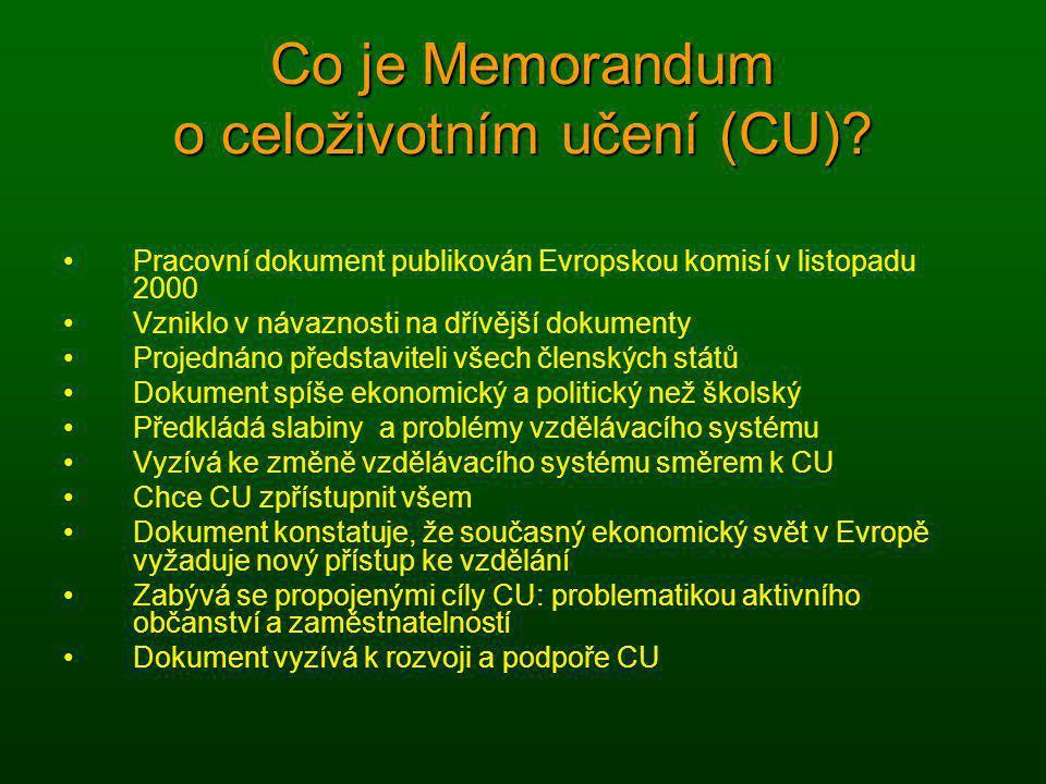 Co je Memorandum o celoživotním učení (CU)? Pracovní dokument publikován Evropskou komisí v listopadu 2000 Vzniklo v návaznosti na dřívější dokumenty