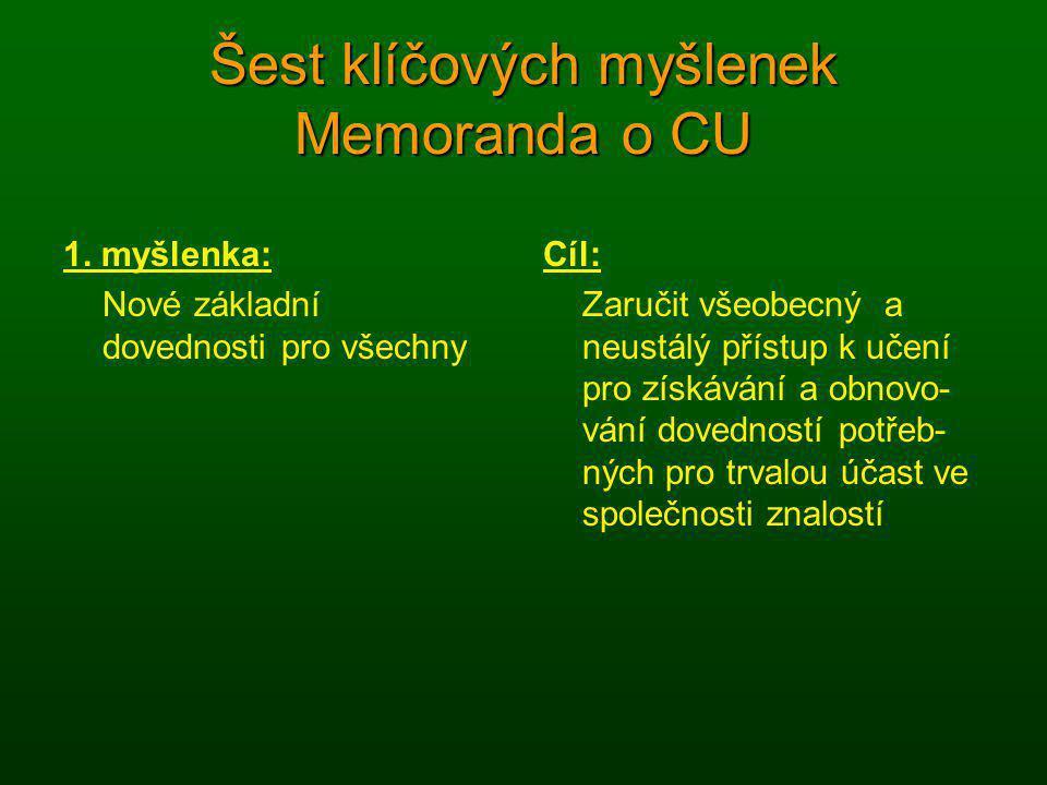 Šest klíčových myšlenek Memoranda o CU 2.